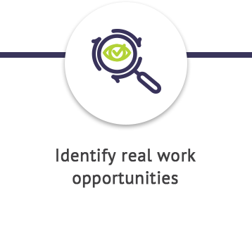 identify real work opportunities